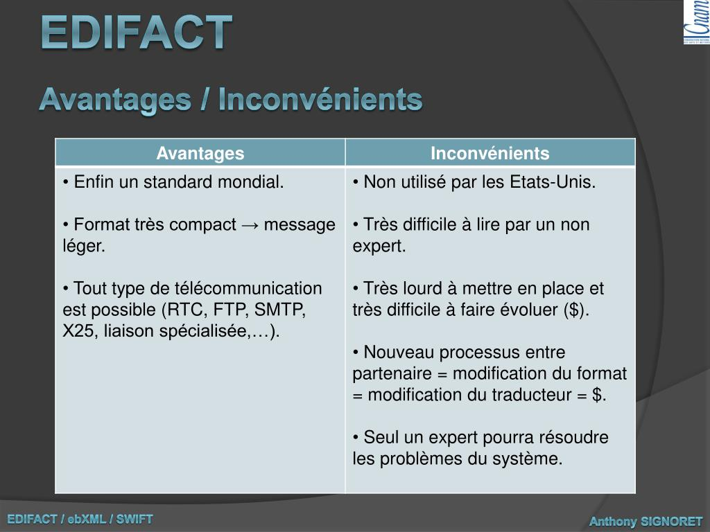 EDIFACT