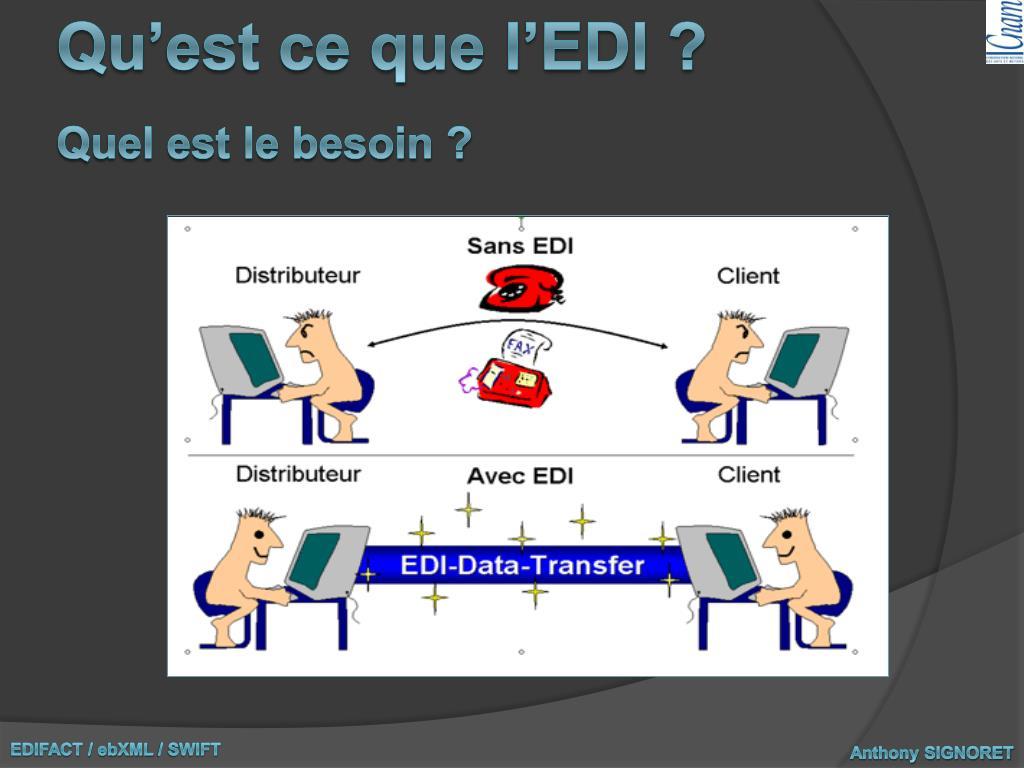 Qu'est ce que l'EDI ?