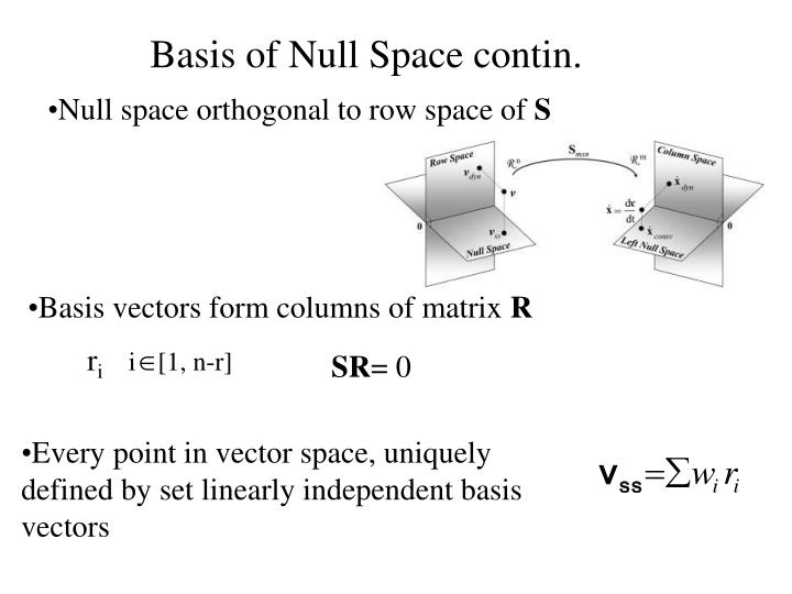 Basis of Null Space contin.