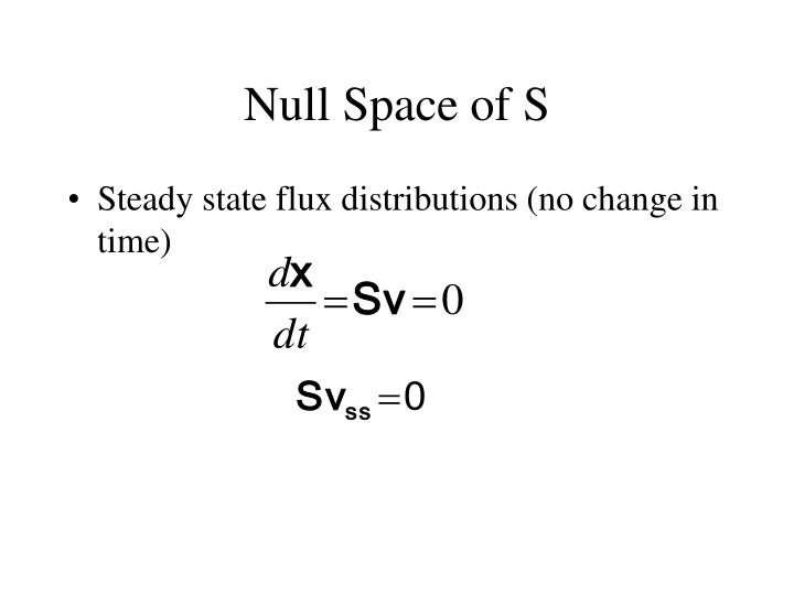 Null Space of S