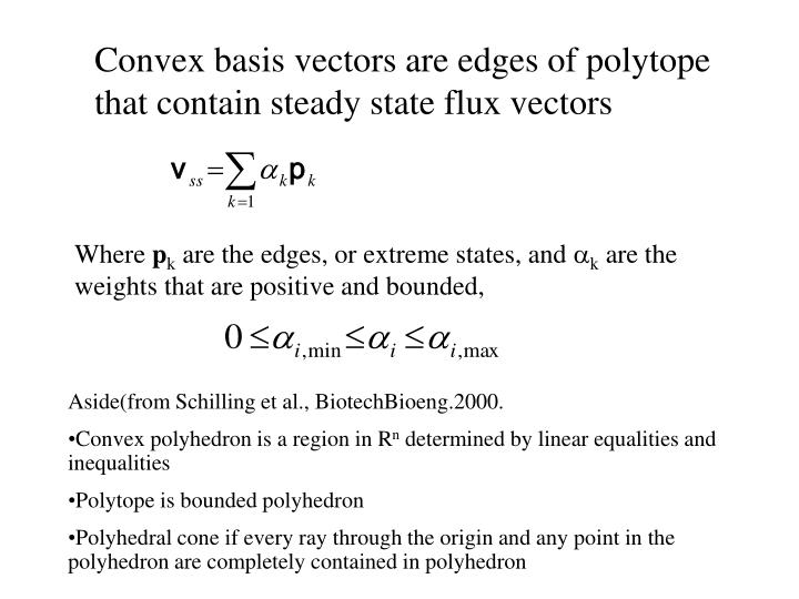 Convex basis vectors are edges of polytope that contain steady state flux vectors