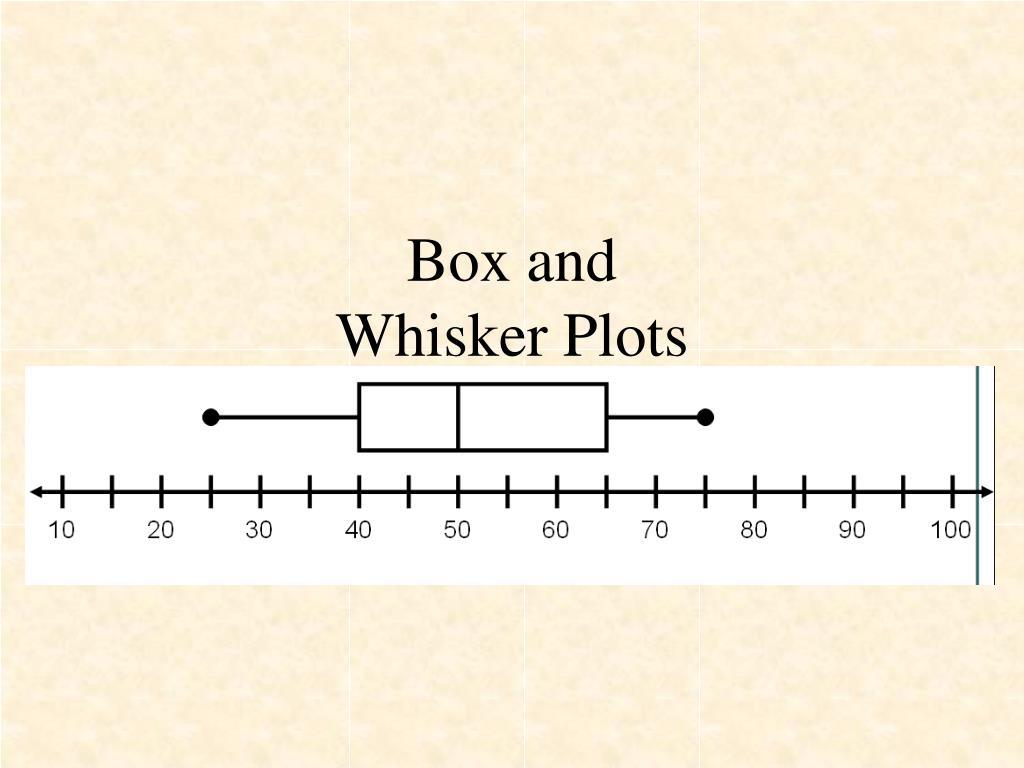 Box and