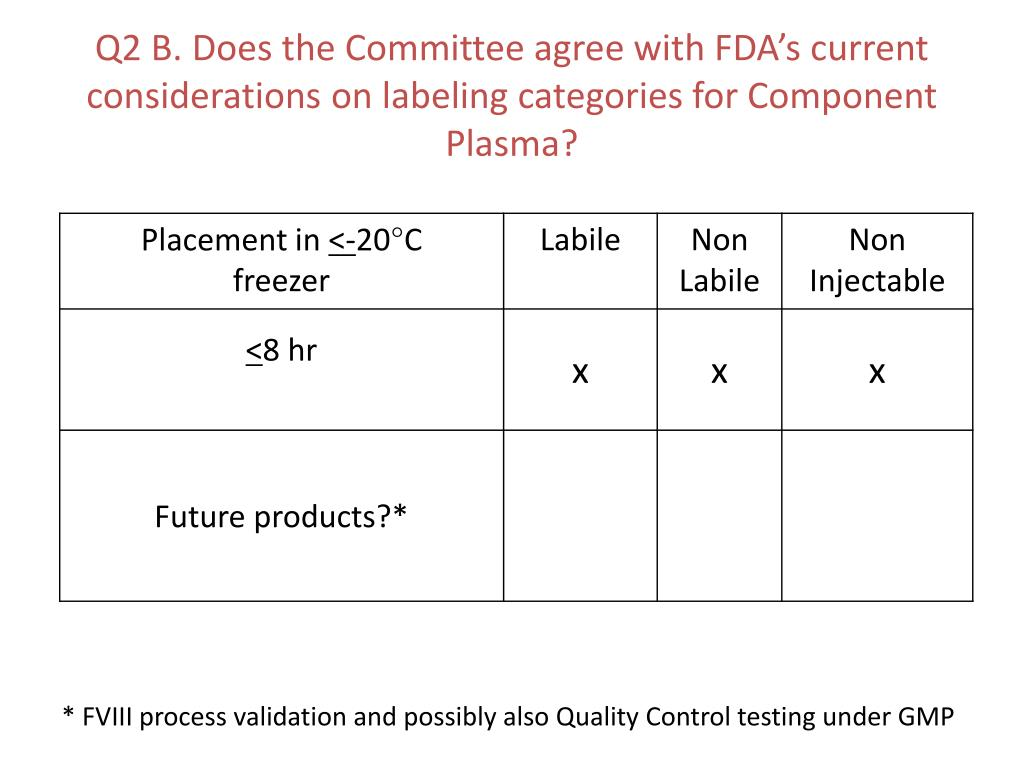 Q2 B. Does the Committee agree with FDA's current considerations on labeling categories for Component Plasma?