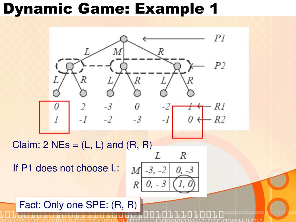 Dynamic Game: Example 1