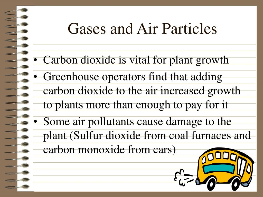 Gases and Air Particles