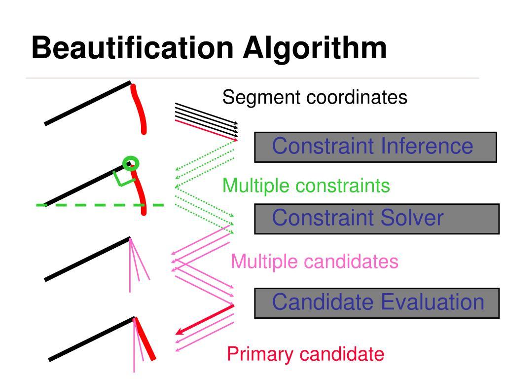 Segment coordinates