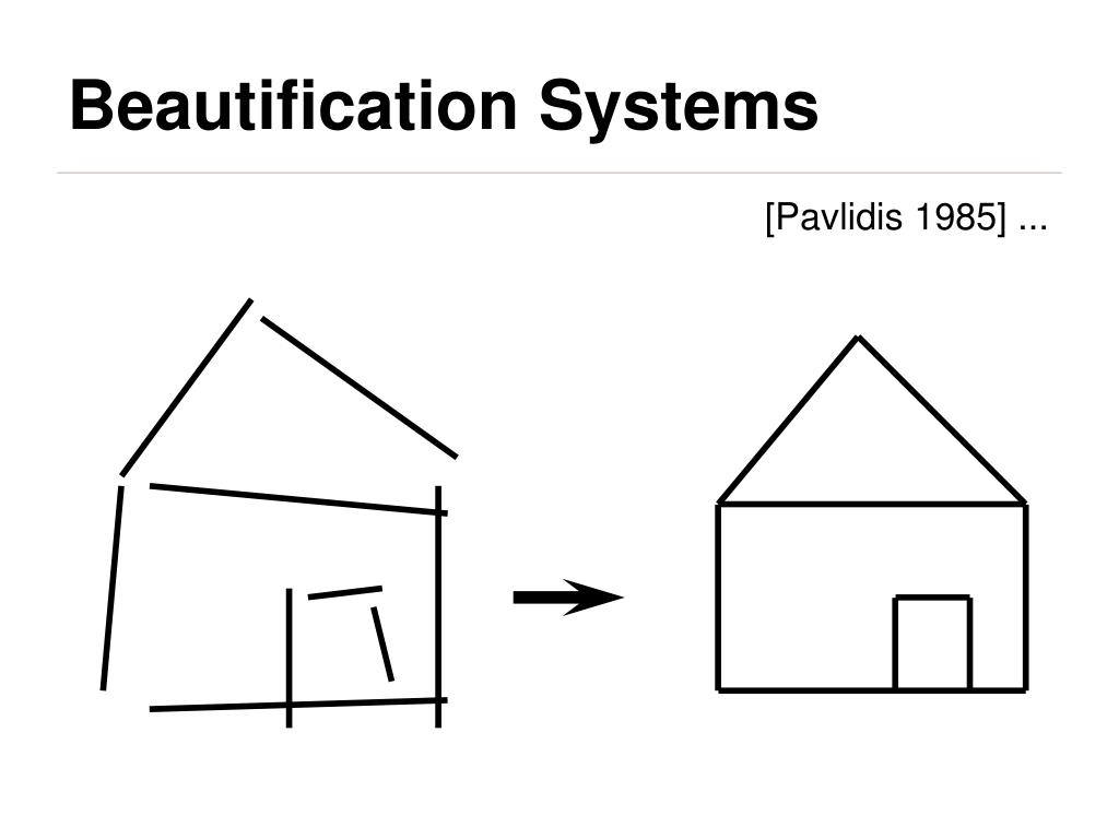 Beautification Systems