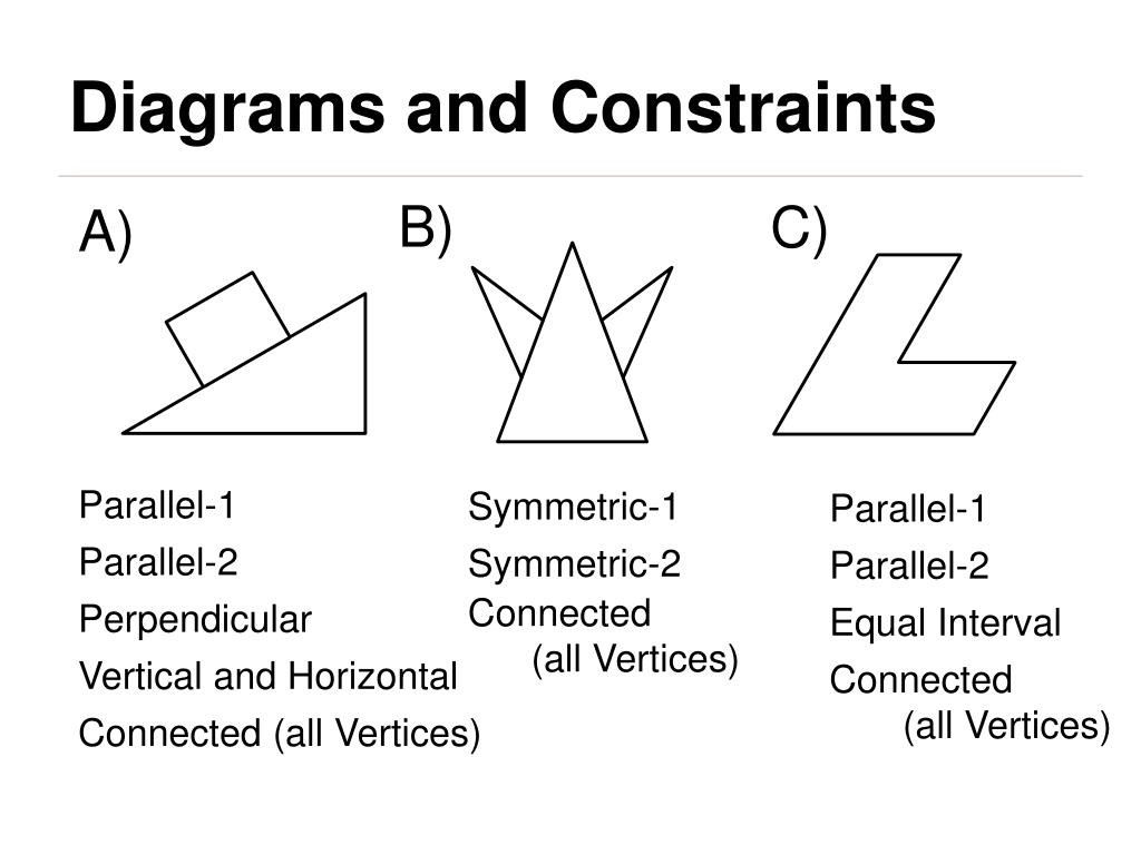 Diagrams and Constraints