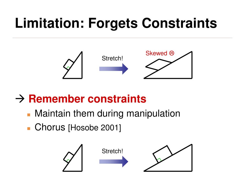 Limitation: Forgets Constraints