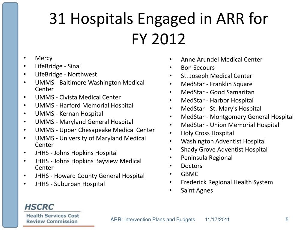 31 Hospitals Engaged in ARR for FY 2012
