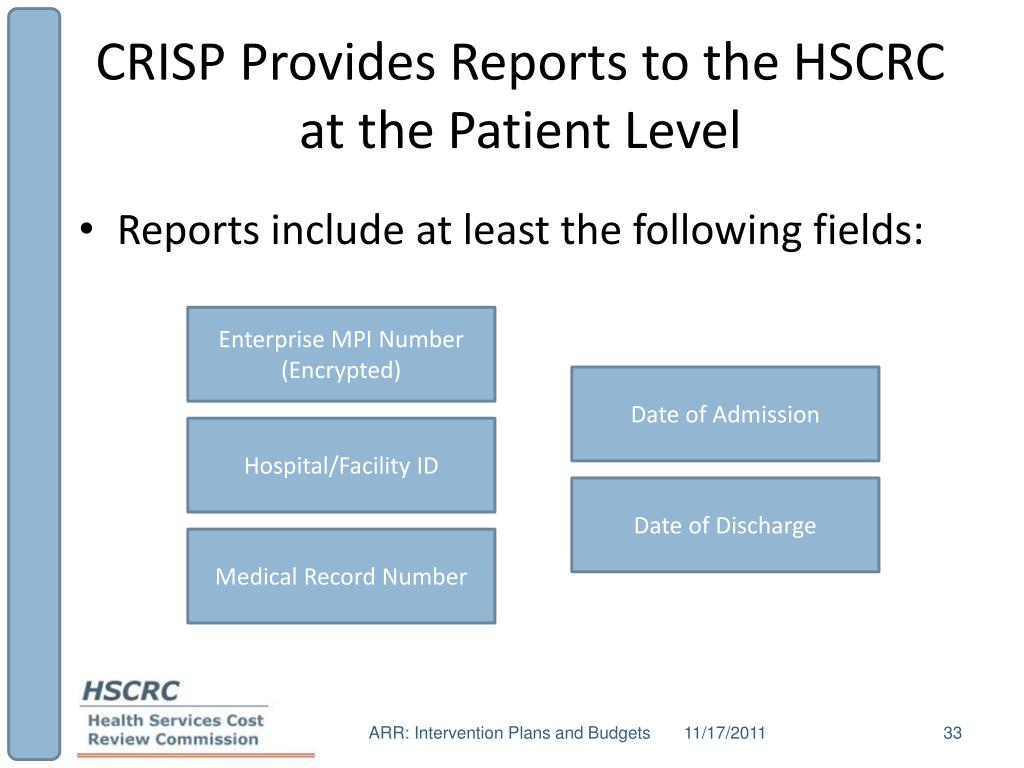 CRISP Provides Reports to the HSCRC at the Patient Level