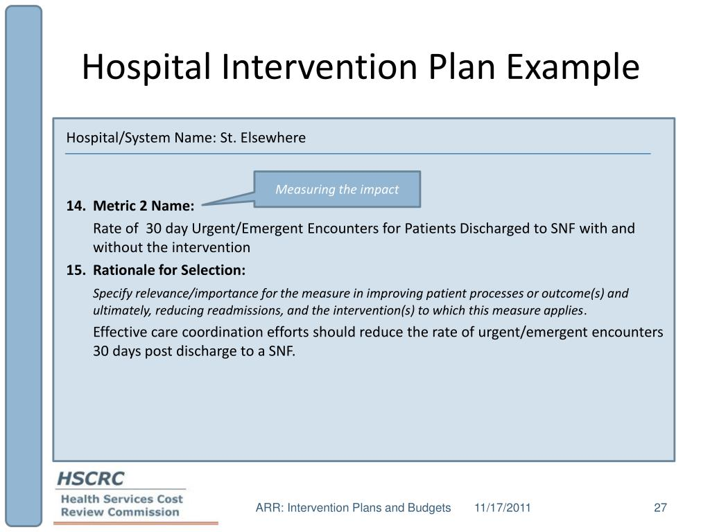 Hospital Intervention Plan Example