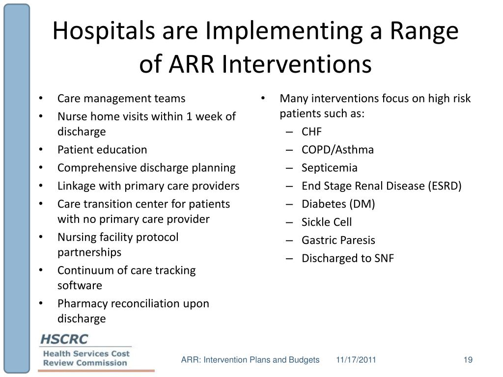 Hospitals are Implementing a Range of ARR Interventions
