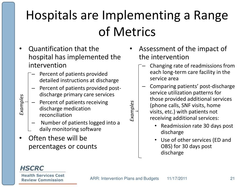 Hospitals are Implementing a Range of Metrics