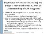 intervention plans with metrics and budgets provide the hscrc with an understanding of arr programs
