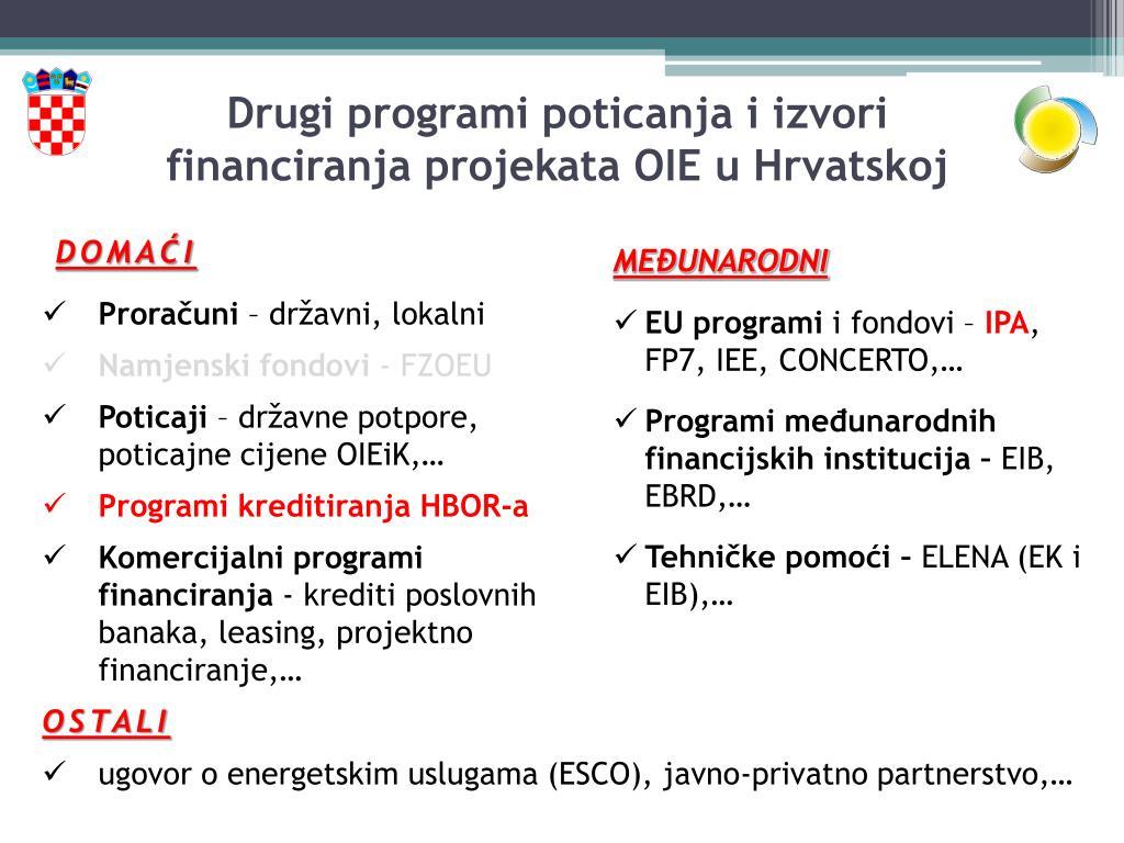 Drugi programi poticanja i izvori financiranja projekata OIE u Hrvatskoj