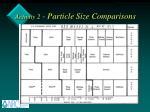 activity 2 particle size comparisons