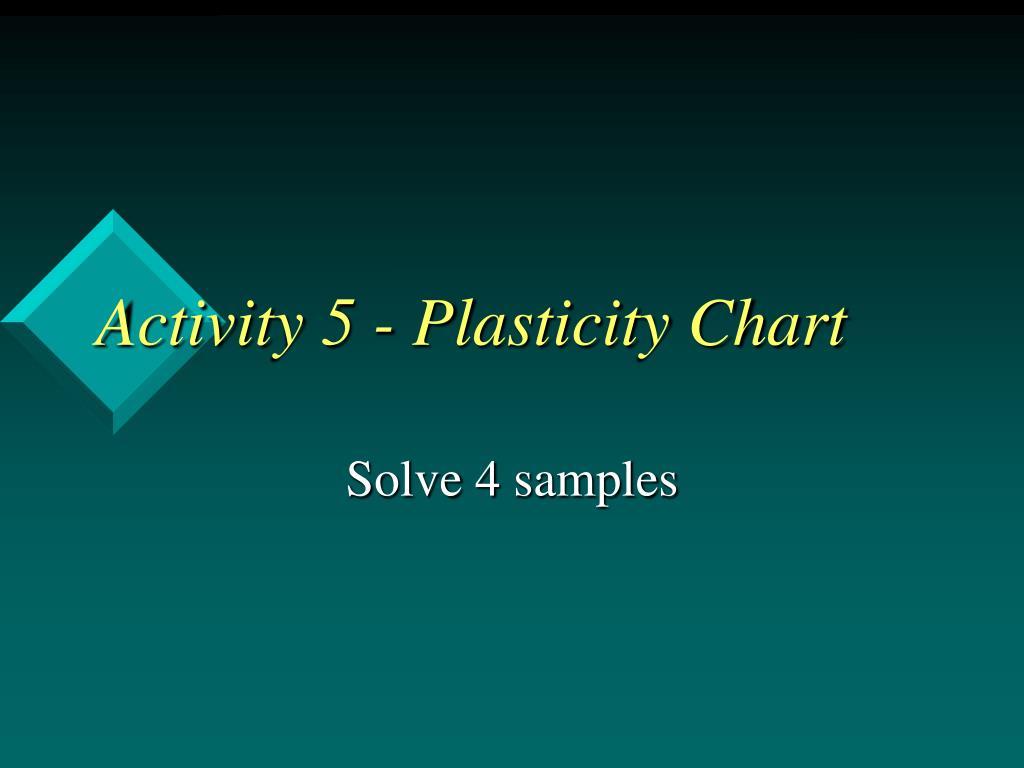 Activity 5 - Plasticity Chart