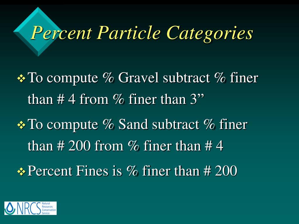 Percent Particle Categories