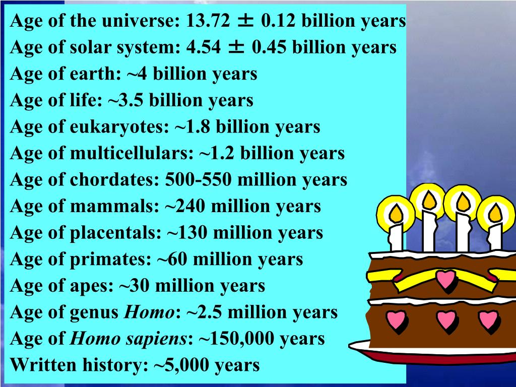 Age of the universe: 13.72 ± 0.12 billion years