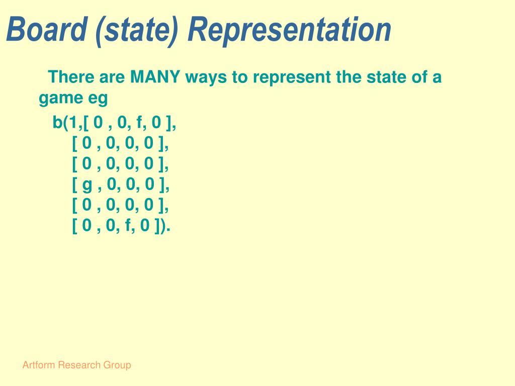 Board (state) Representation