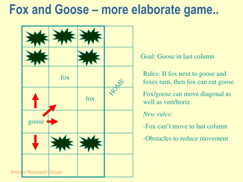 Fox and Goose – more elaborate game..