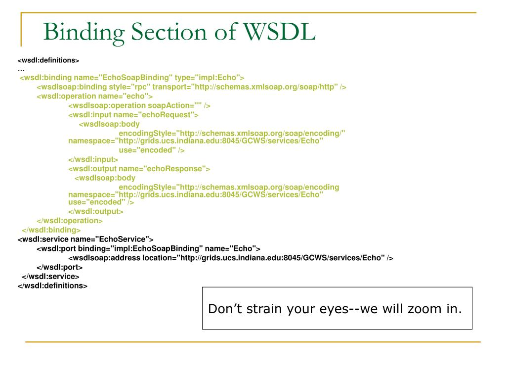 Binding Section of WSDL