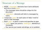 structure of a message