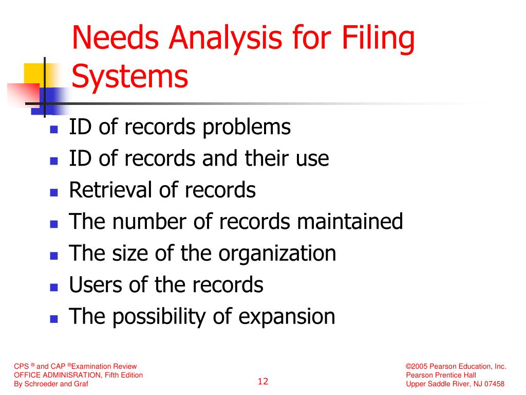 Needs Analysis for Filing Systems