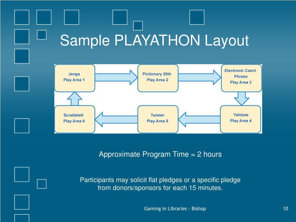 Sample PLAYATHON Layout