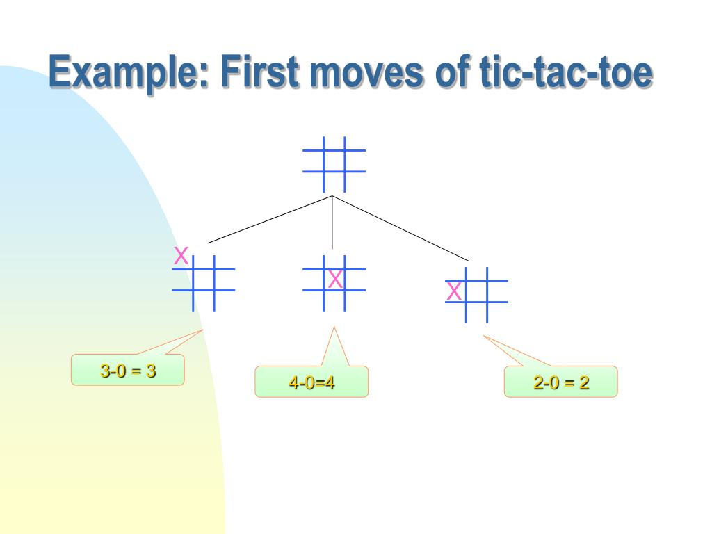 Example: First moves of tic-tac-toe