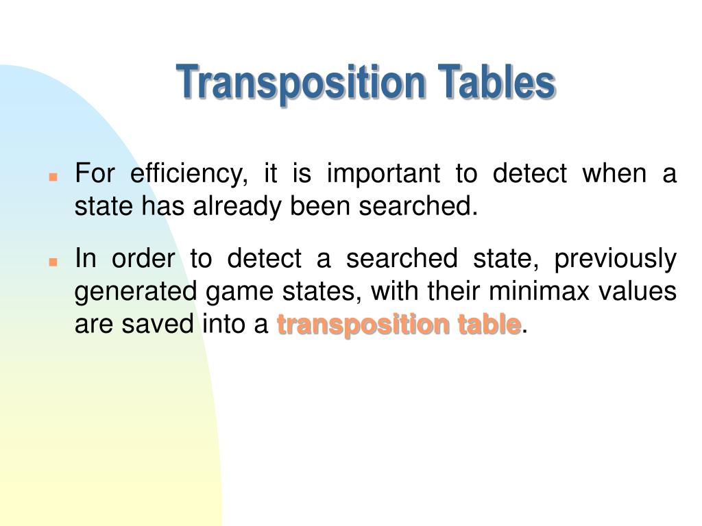 Transposition Tables