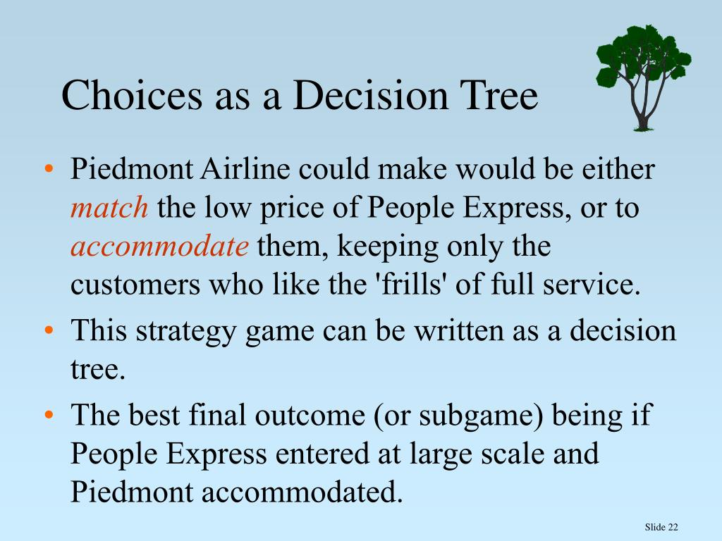 Choices as a Decision Tree