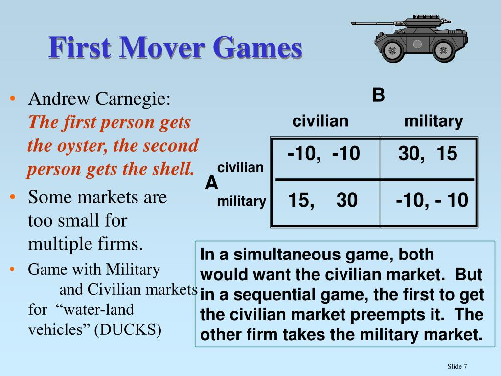 First Mover Games