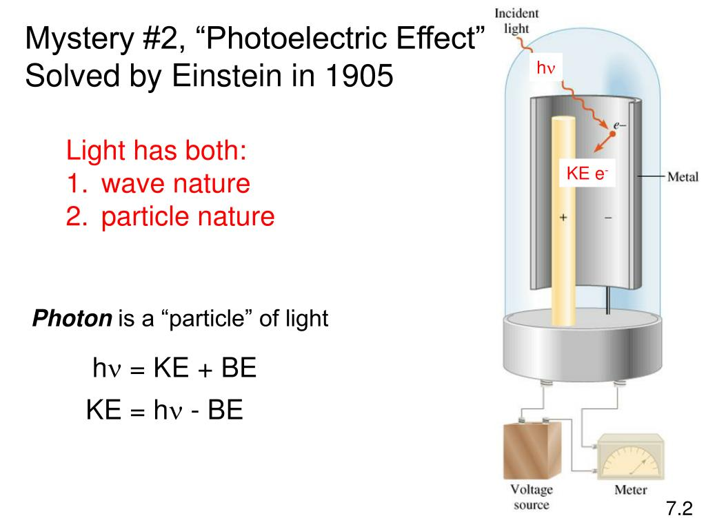 "Mystery #2, ""Photoelectric Effect"""