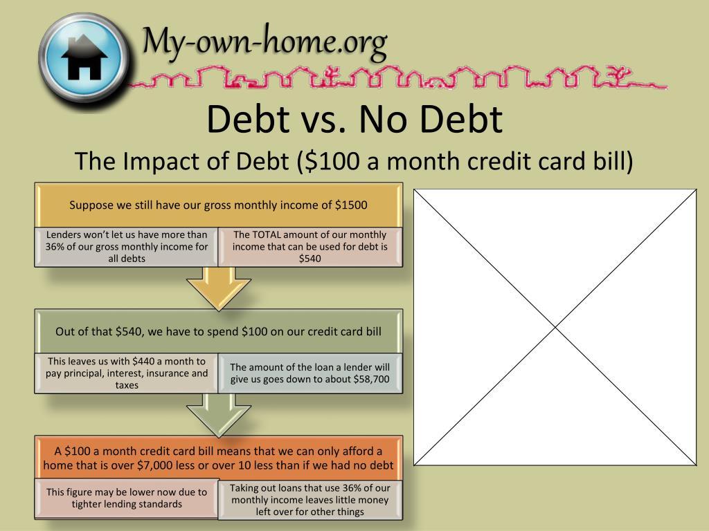 Debt vs. No Debt
