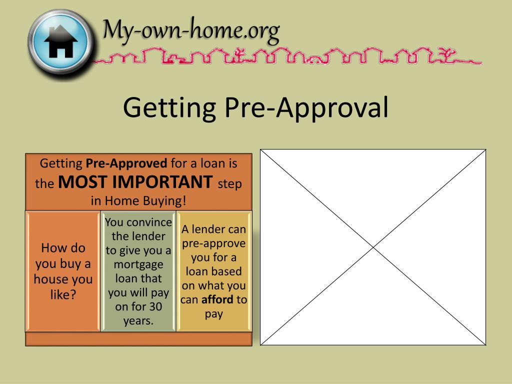 Getting Pre-Approval