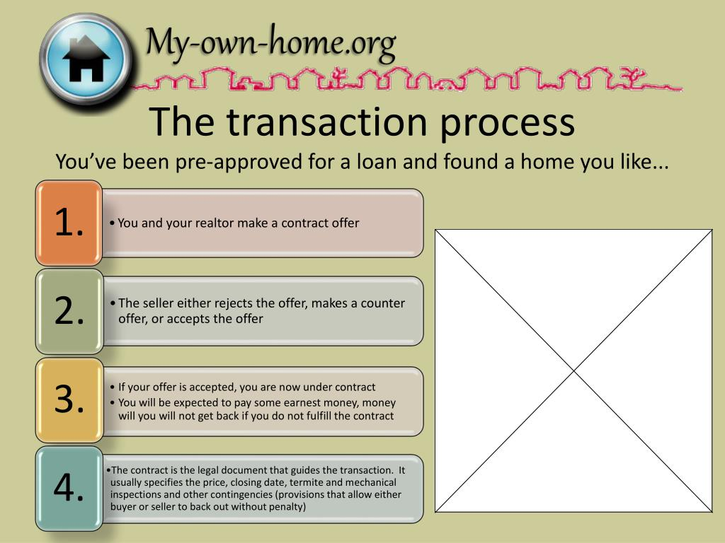 The transaction process