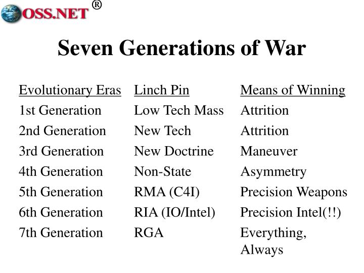 Seven generations of war l.jpg