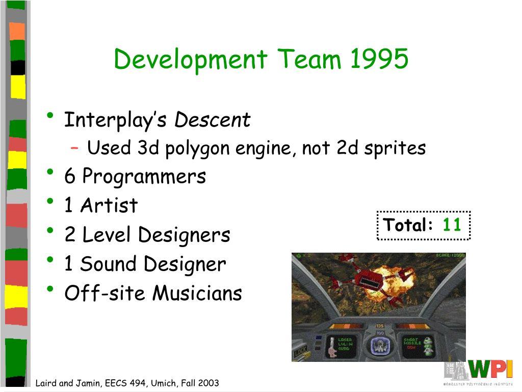 Development Team 1995