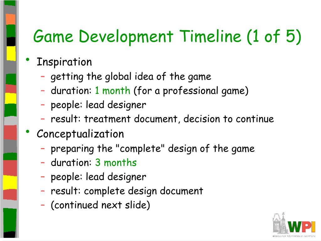 Game Development Timeline (1 of 5)