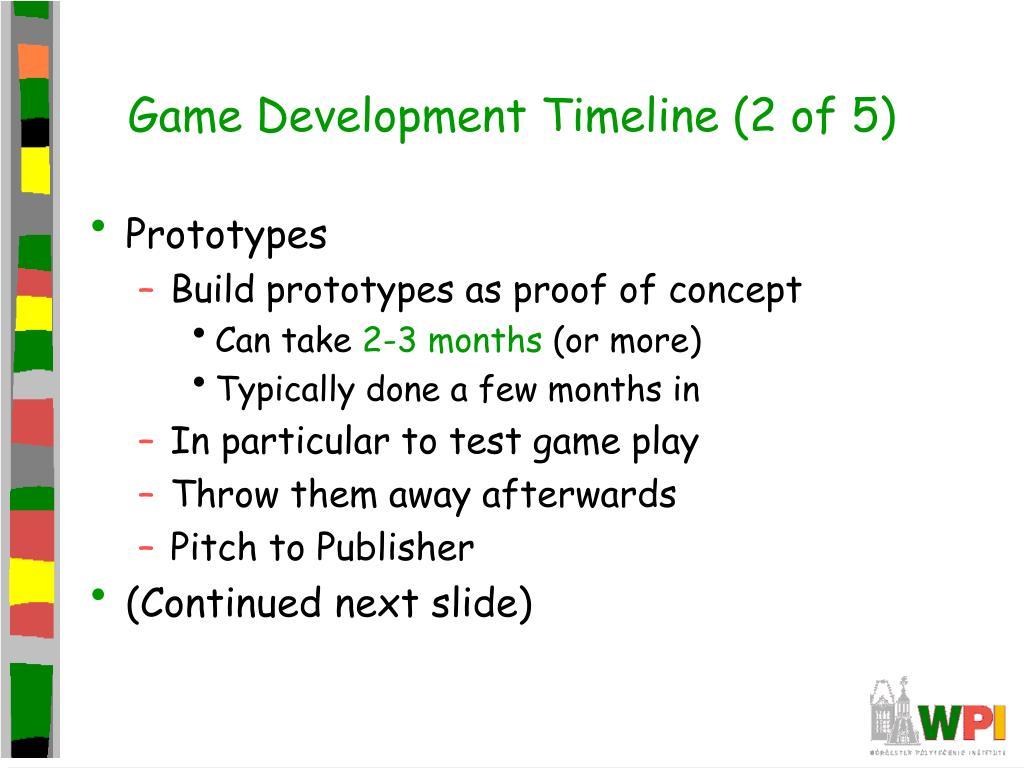 Game Development Timeline (2 of 5)