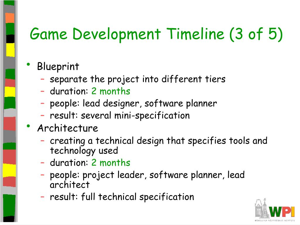 Game Development Timeline (3 of 5)