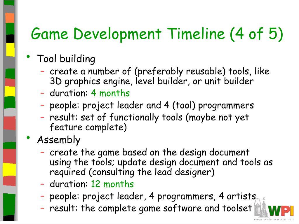 Game Development Timeline (4 of 5)
