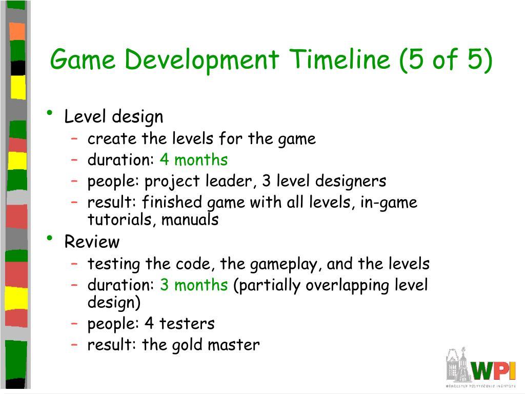 Game Development Timeline (5 of 5)