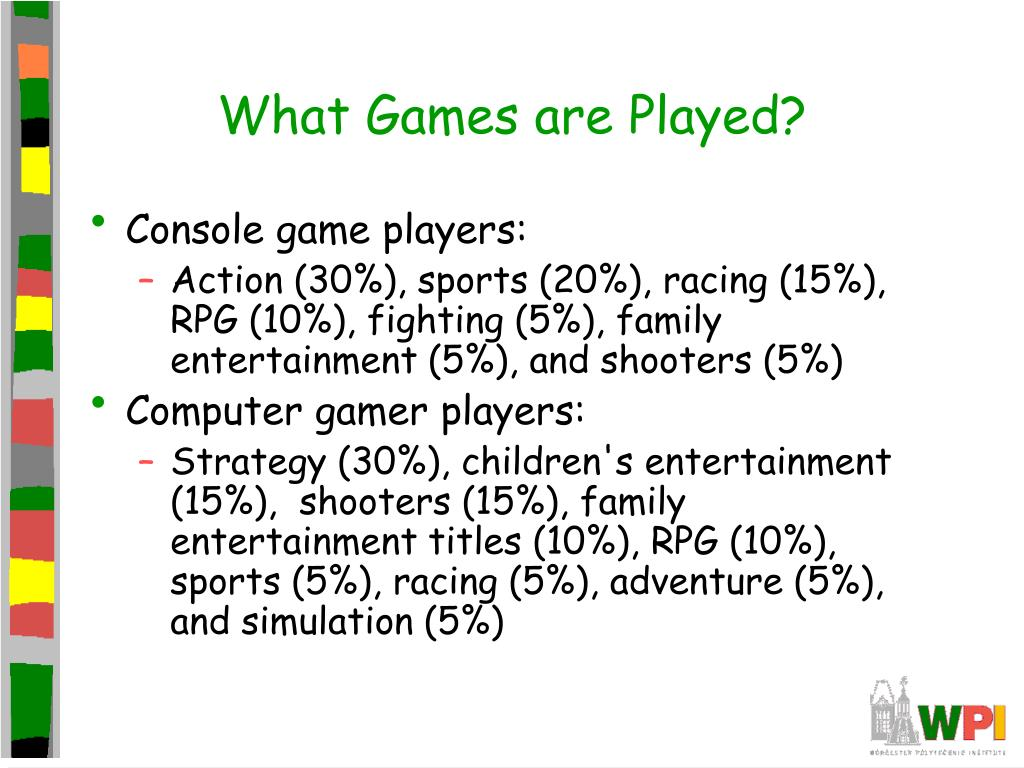 What Games are Played?