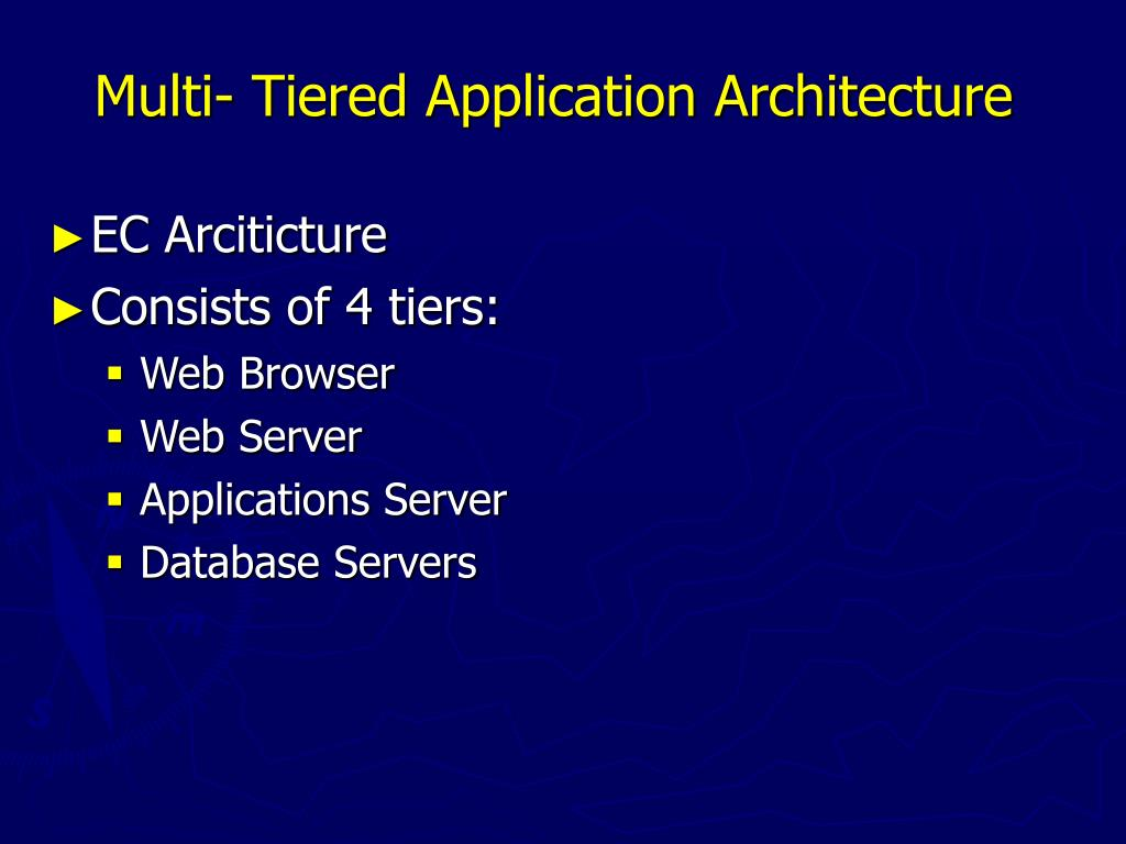Multi- Tiered Application Architecture
