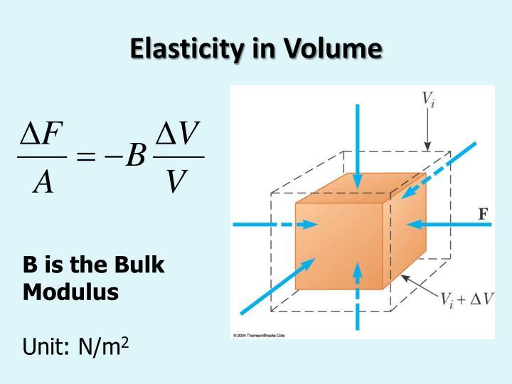 Elasticity in Volume