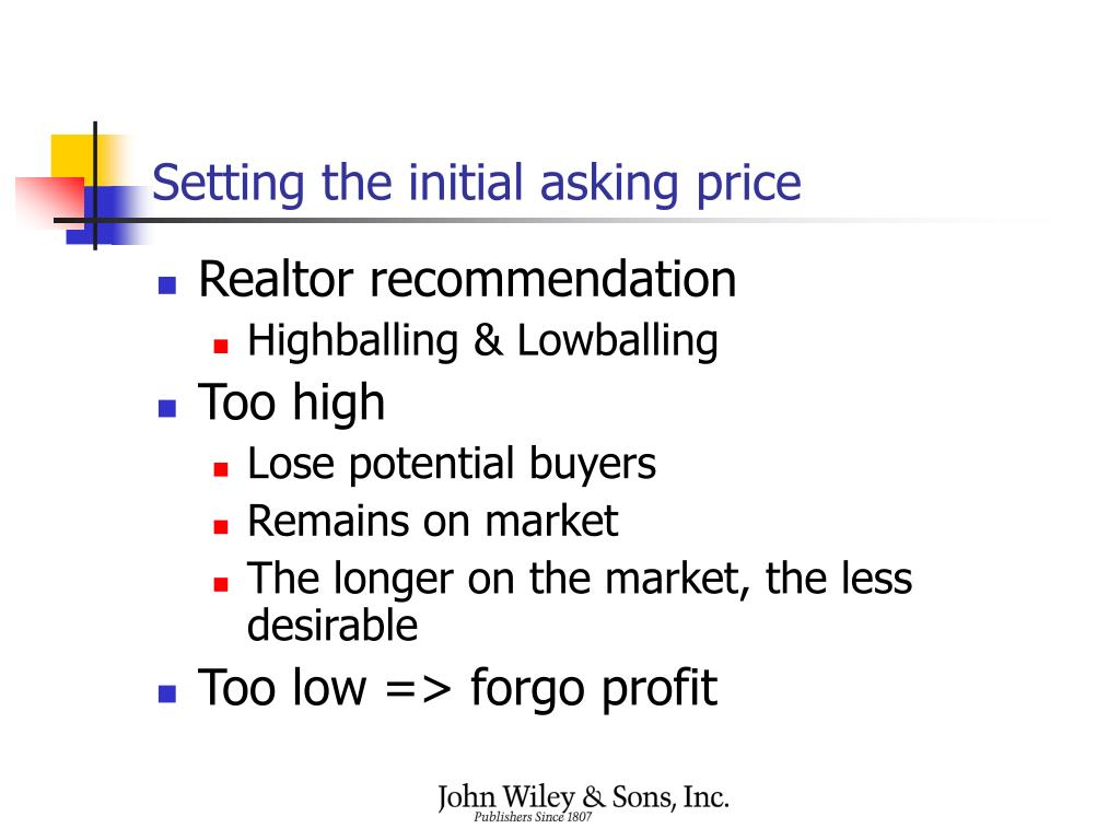 Setting the initial asking price