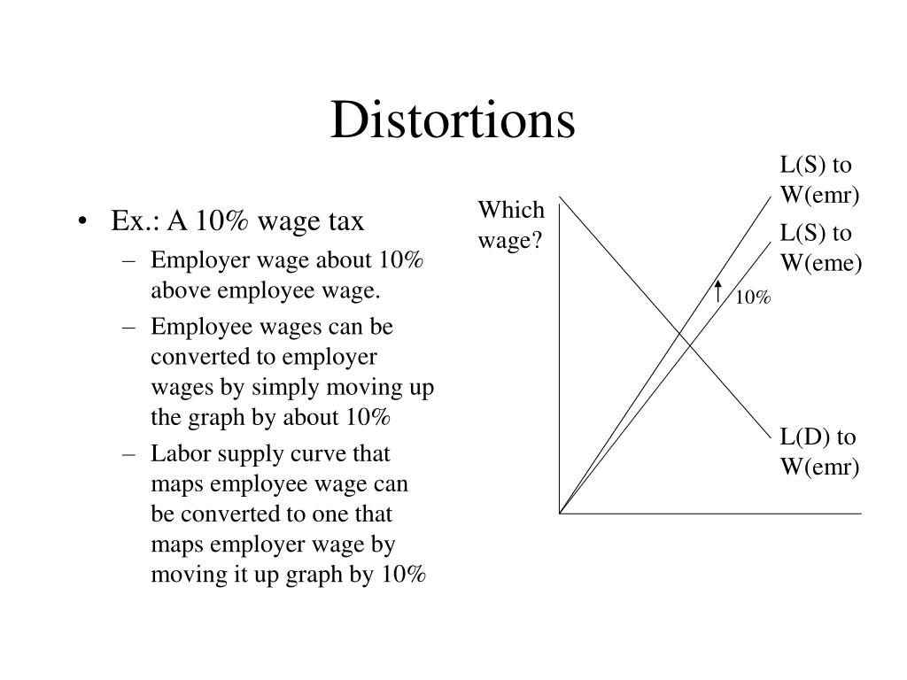 Ex.: A 10% wage tax